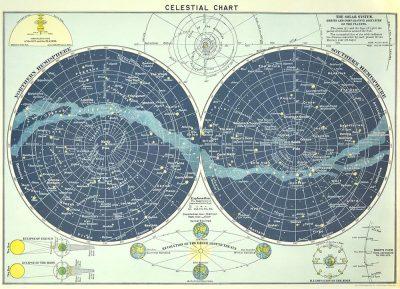 Affiche vintage  SCIENCE CARTE CELESTE Dimensions : 50 x 70 cm