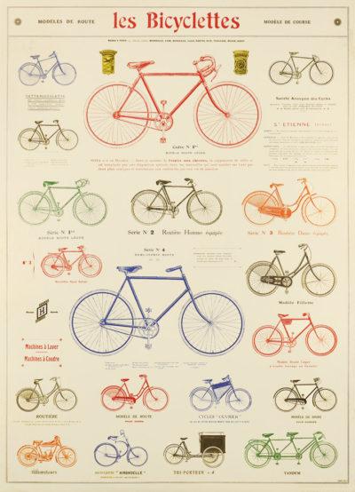 Affiche vintage  VELO BICYCLETTES Dimensions : 70 x 50 cm