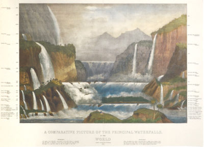 Affiche Rétro Scientifique  WATERFALLS Dimensions : 50 x 70 cm
